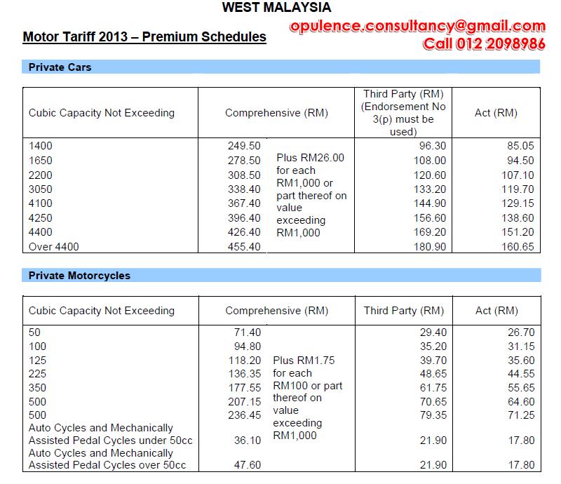 New motor insurance tariff 2013 my insurance partner for Motor vehicle id price